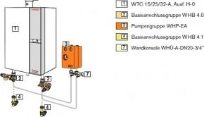 Weishaupt Brennwertgerät Typ WTC 15-A Ausf. H-0-DE