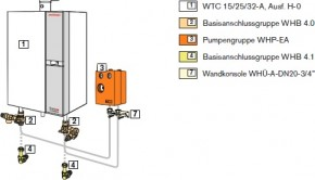 Weishaupt Brennwertgerät Typ WTC 32-A Ausf. H-0, DE/AT/CH