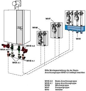 Basis-Erweiterungsmodul Heizung WHB 4.1 Unterputz f. WTC15/25/32-A (mit WHB 4.0)