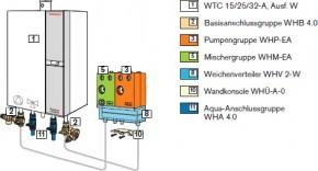 Weishaupt Gas-Brennwertgerät Typ WTC15-A Ausf. W-PEA, DE/AT/CH